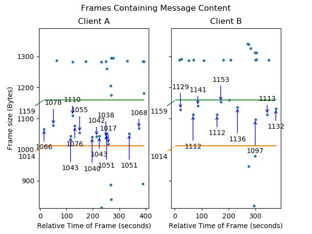 Raw-Capture/2020-02-26/Facebook/FAB-20200226-tls_export_unix-.png